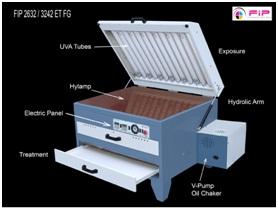 Flexo Printing Bag Plate Making Machine - Flexography India