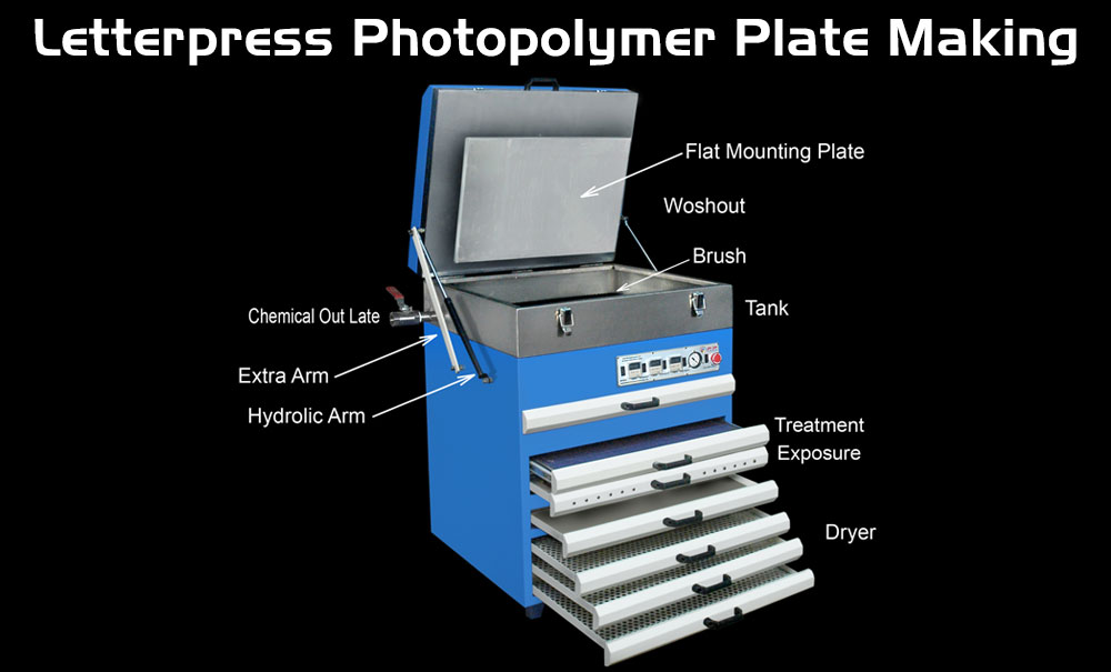 label & letterpress photopolymer plate making equipment